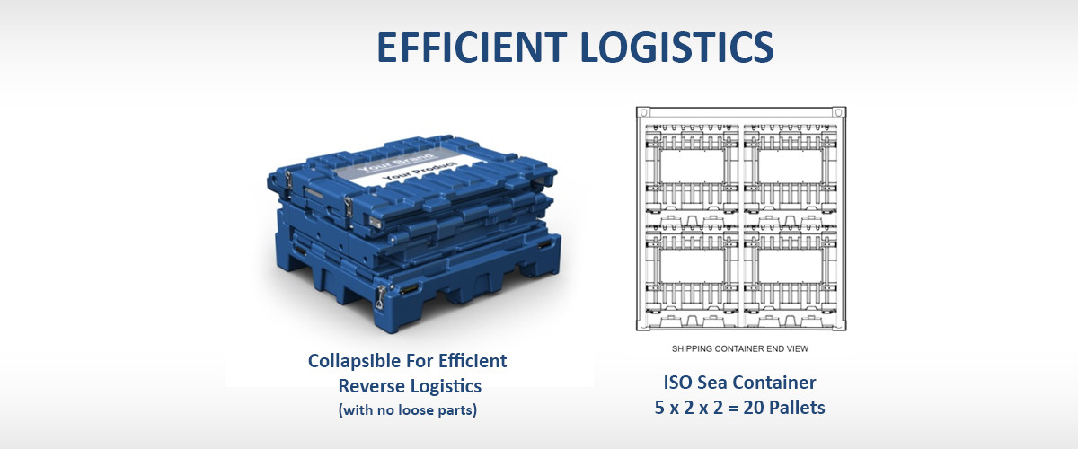 Collapsible for efficient reverse transportation logistics