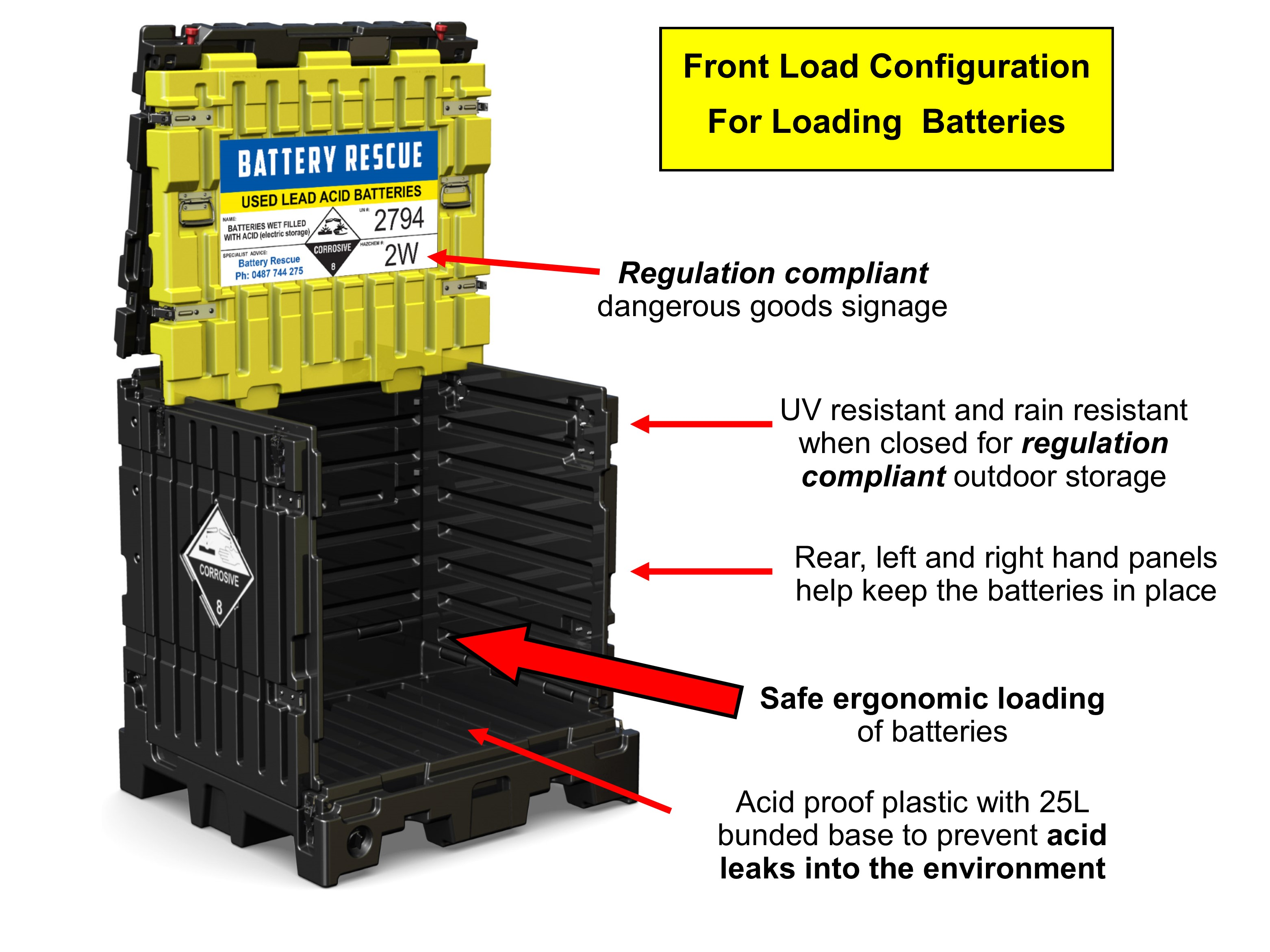 Lead Acid Battery Storage Container Used Car Battery Storage Container  sc 1 st  UNISEG Products & Battery Container | Storage u0026 Transportation of Used Lead Acid Batteries