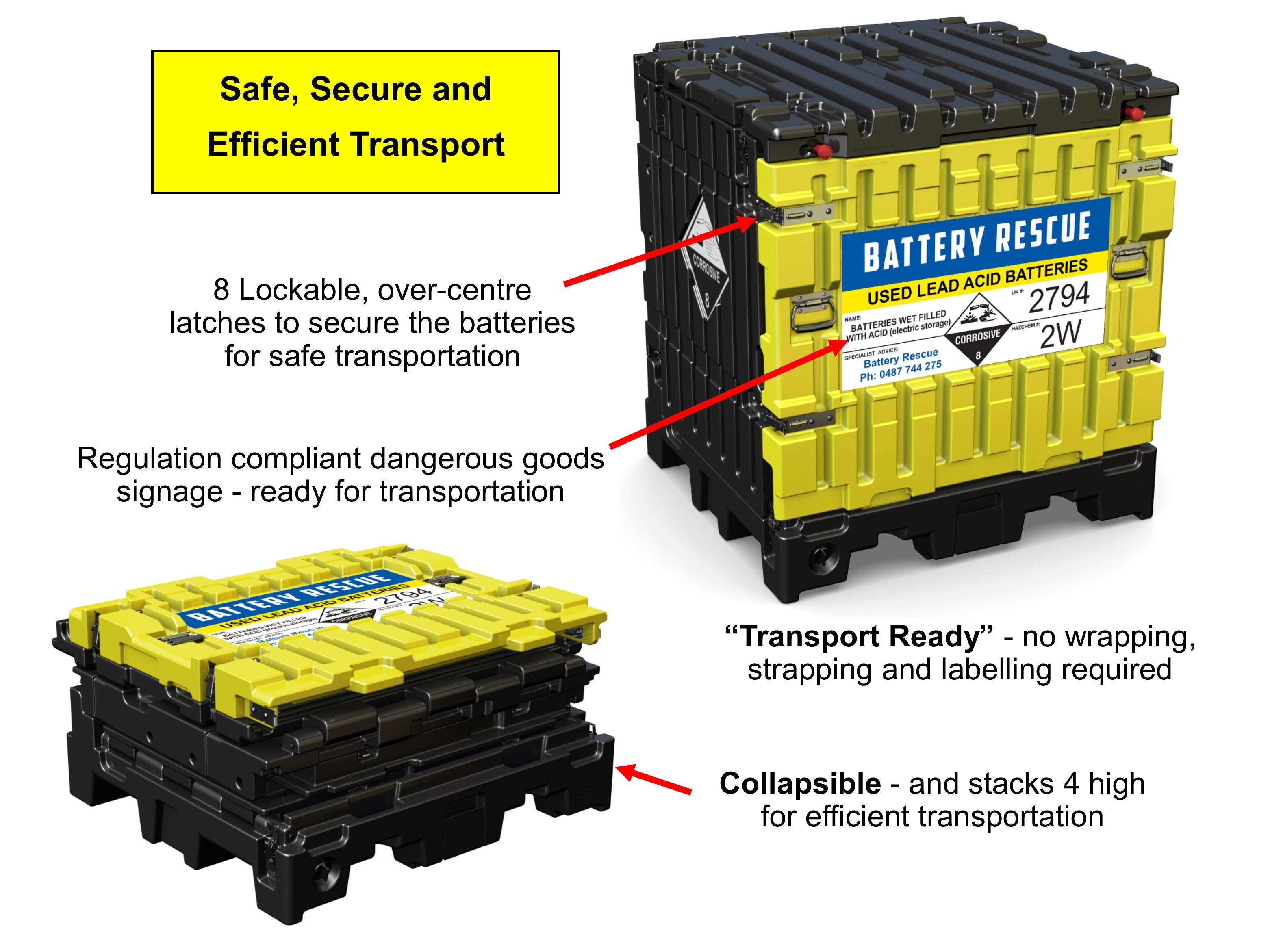 battery container storage transportation of used lead acid batteries rh unisegproducts com used battery storage box  sc 1 th 194 & Used Battery Storage - Wiring DATA u2022